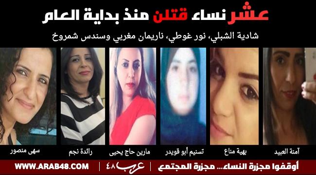 جرائم قتل النساء بين صمت المجتمع وتقاعس الشرطة