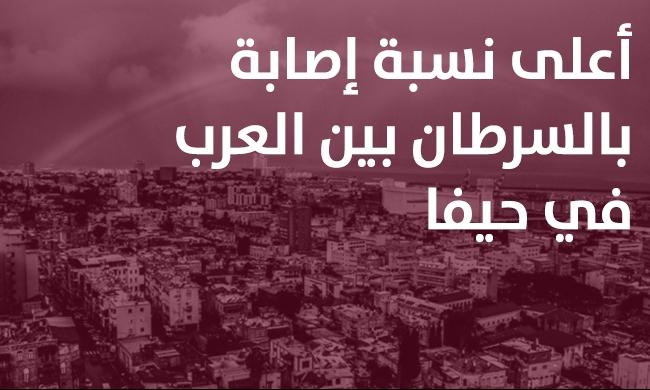 حيفا: نسبة الإصابة بالسرطان الأعلى بين العرب في البلاد