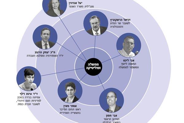 الوحدة العسكرية 8200 كمنصة قفز نخبوية إلى سوق العمل الإسرائيلي
