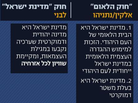 ليفني تعمل على إعداد اقتراح قانون بديل لقانون يهودية الدولة