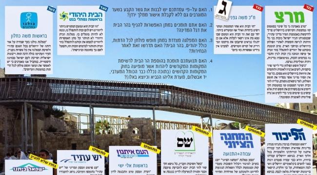 """""""منظمات الهيكل"""" توظف انتخابات الكنيست لصلوات اليهود بالأقصى"""