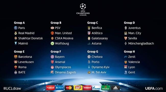 نتائج قرعة دور المجموعات لدوري أبطال أوروبا