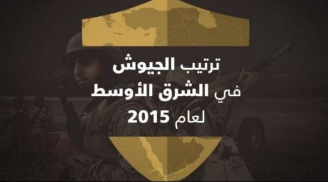 مركز غلوبال فاير باور: تركيا أقوى الجيوش في الشرق الأوسط