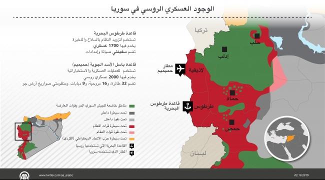 إنفوغراف: الوجود العسكري الروسي في سوريا