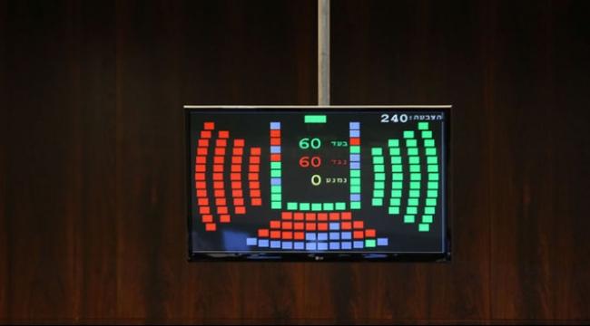 توقف التصويت على الميزانية بعد تصويت أريئيل ضد ائتلافه