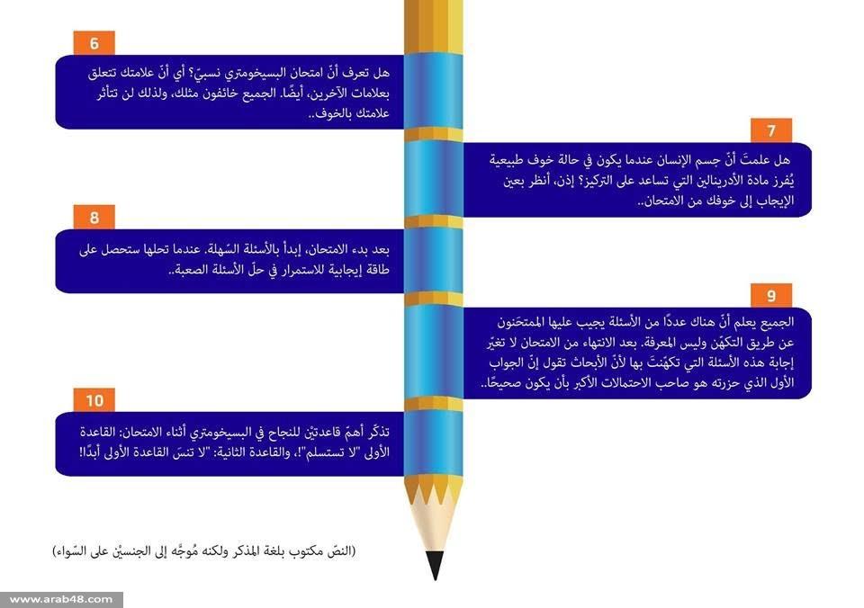 على مدار يومين: شبيبة التجمّع ترافق المتقدمين لامتحان البسيخومتري