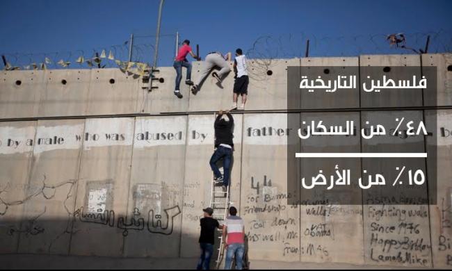 فلسطين التاريخيّة: 15% من الأرض مقابل 48% من السكان