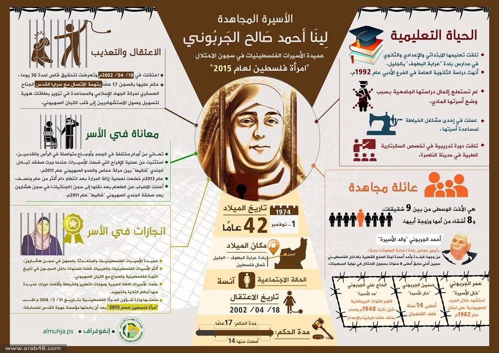 لينا الجربوني تدخل عامها 15 في السجون الإسرائيلية