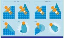 أطباء تقويم العظام يحذرون من لفافات الأطفال