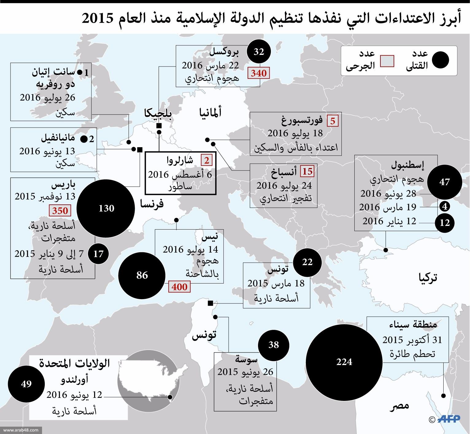 """إنفوجراف: أبرز اعتداءات """"داعش"""" خلال 2015"""