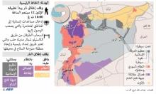 الأطراف المعنية بالهدنة السورية (إنفوجراف)