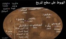 غموض حول مصير مسبار هبط على المريخ