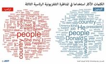 الكلمات الأكثر استخداما في المناظرة الرئاسية الأخيرة