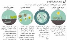 اتفاقية المناخ تدخل حيز التنفيذ: أبرز النقاط (إنفوجراف)
