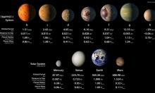 """""""ناسا"""" تعلن اكتشاف 7 كواكب وتفاؤل لحياة فيها"""