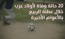 عطلة الربيع بالأعوام الأخيرة: مئات الإصابات و20 وفاة بين الأولاد العرب