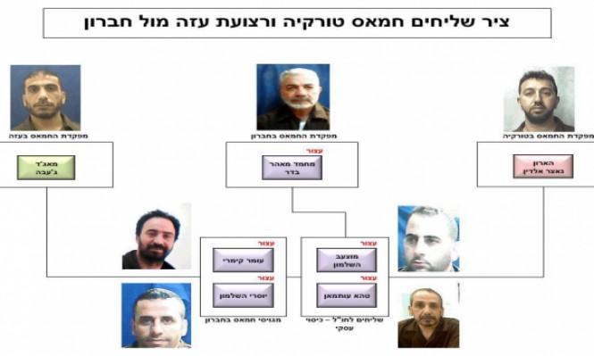 """""""الشاباك"""" يزعم الكشف عن """"قناة"""" تحويل أموال لحماس من تركيا"""