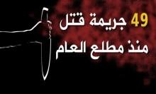 جرائم القتل: 49 ضحية في البلدات العربية منذ مطلع 2017