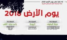 الفلسطينيون يحيون الذكرى 42 ليوم الأرض الخالد