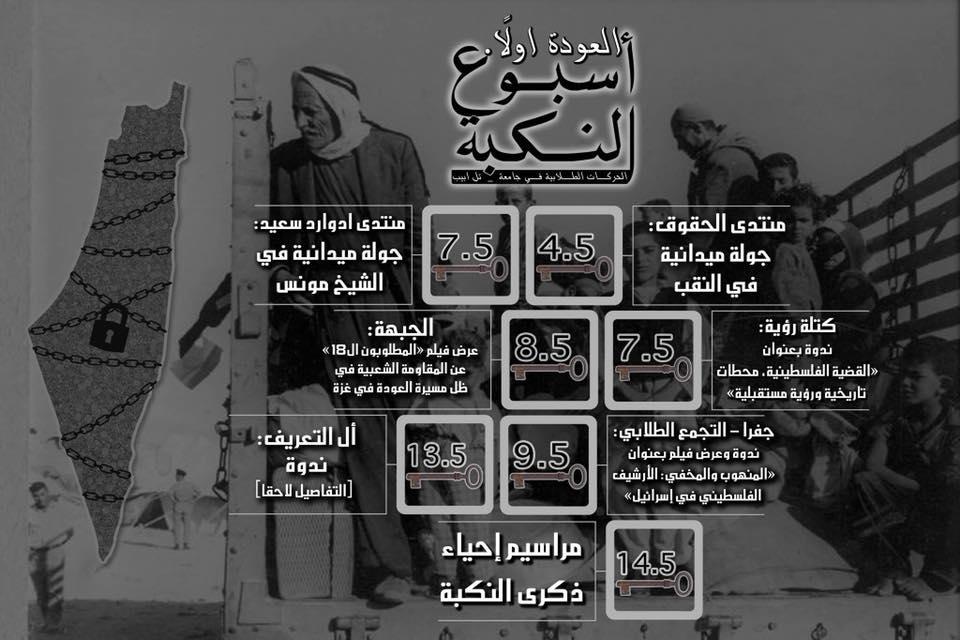"""أسبوع النكبة بعنوان """"العودة أولا"""" في الشيخ مونّس"""