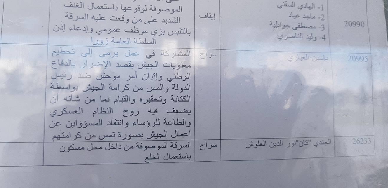 التهم الموجهة للنائب ياسين العياري (فيسبوك)