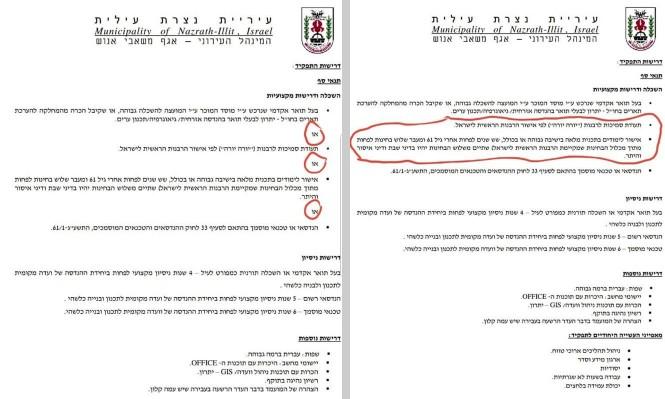 نتسيريت عيليت: البلدية تتراجع عن مناقصة تستثني العرب