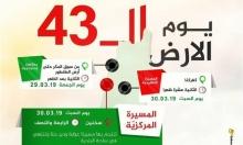 المتابعة تدعو لأوسع مشاركة في إحياء الذكرى 43 ليوم الأرض