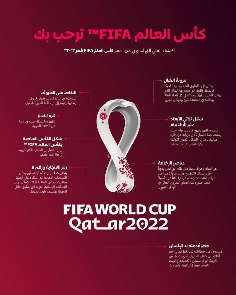 """إزاحة الستار عن شعار """"مونديال 2022"""" في قطر"""