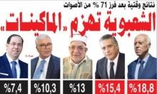 """الصّحافة التّونسية بين صدمة النتائج وتوقّعها: """"سقط النّظام والشّعب انتقم"""""""