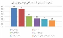 إعلام: أزمة تشكيل الحكومة تعزز خطاب التحريض على القيادة العربية