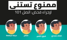 الهيئة العربية للطوارئ: 264 إصابة بالكورونا في المجتمع العربي