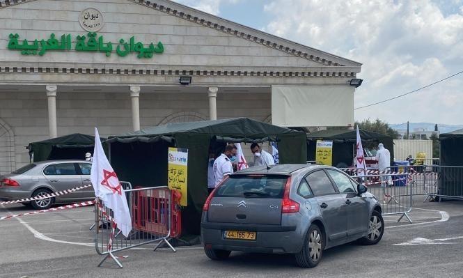 خلال 24 ساعة: 65 مصابا بكورونا في البلدات العربية
