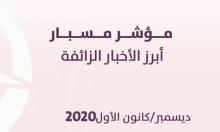 المواضيع السياسيّة الأكثر تحققًا في الشّبكة خلال ديسمبر 2020