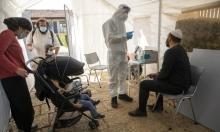 تطعيم 1.9 مليون شخص بالبلاد وتأخير نتائج فحوصات كورونا