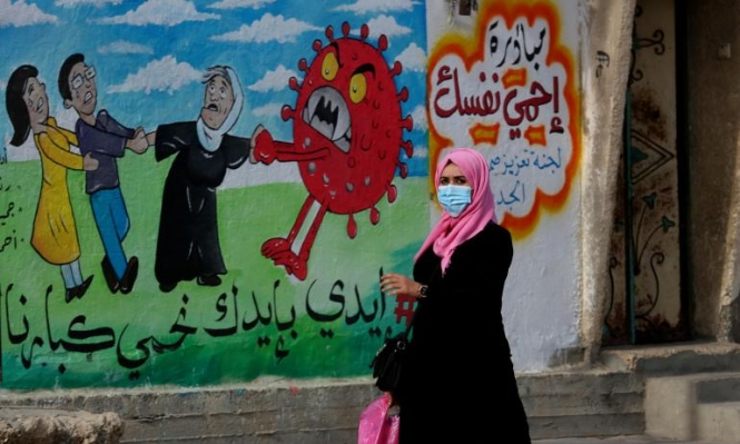 غزة: حالة وفاة و286 إصابة جديدة بكورونا