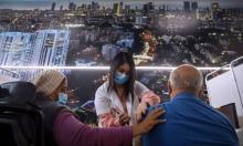 رغم تراجع مُعامل تناقل العدوى: 20 وفاة و4624 إصابة بكورونا