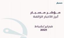 "مؤشر ""مسبار"" يرصد 236 خبرًا زائفًا خلال شباط"