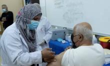 الصحة الفلسطينية: 17 وفاة و1080 إصابة جديدة بكورونا