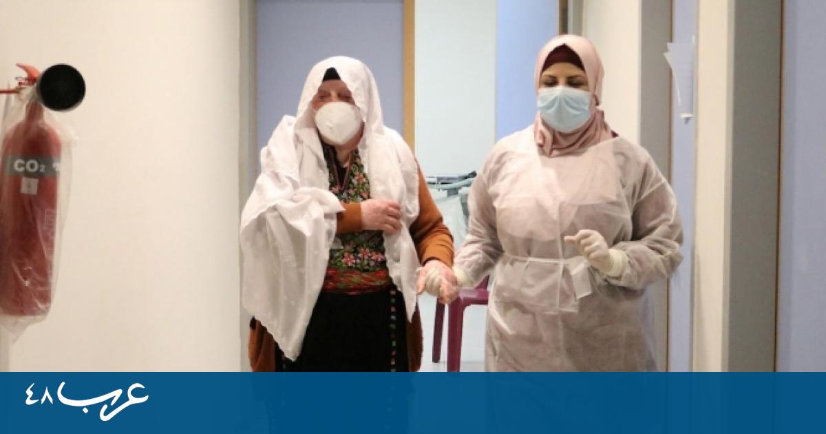 الصحة الفلسطينية: وفاتان و297 إصابة جديدة بكورونا