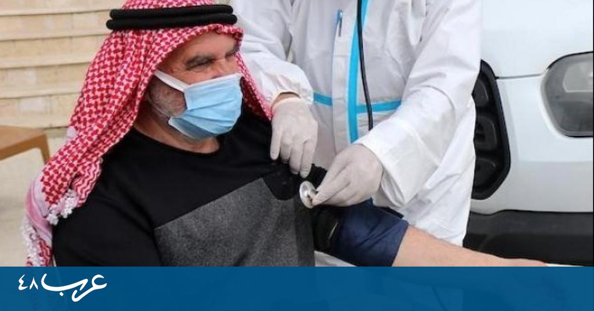 وفاتان و33 إصابة جديدة بكورونا في الضفّة وغزّة