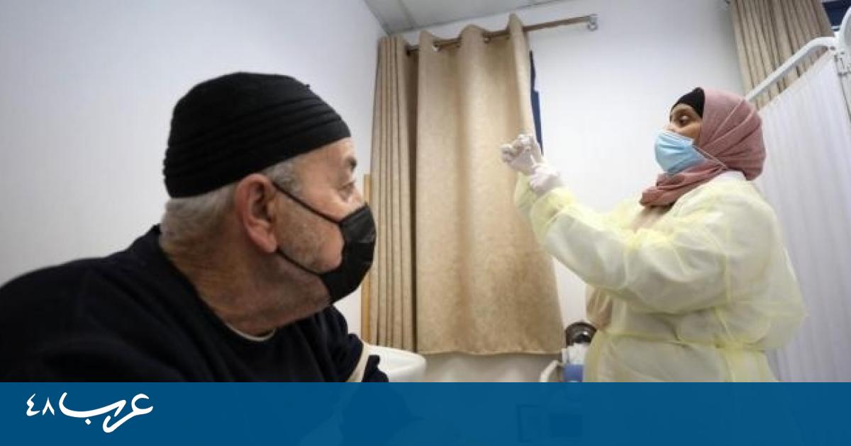 الصحة الفلسطينية: وفاتان و57 إصابة جديدة بكورونا