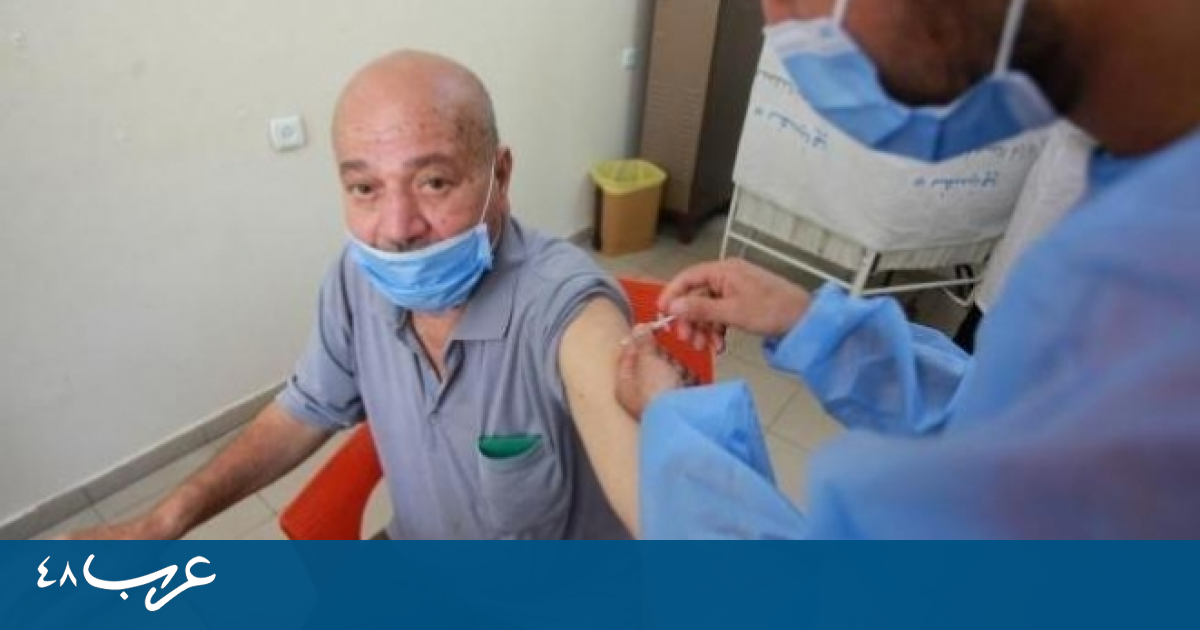 الصحة الفلسطينيّة: 6 وفيات وألف و863 إصابة خلال 24 ساعة