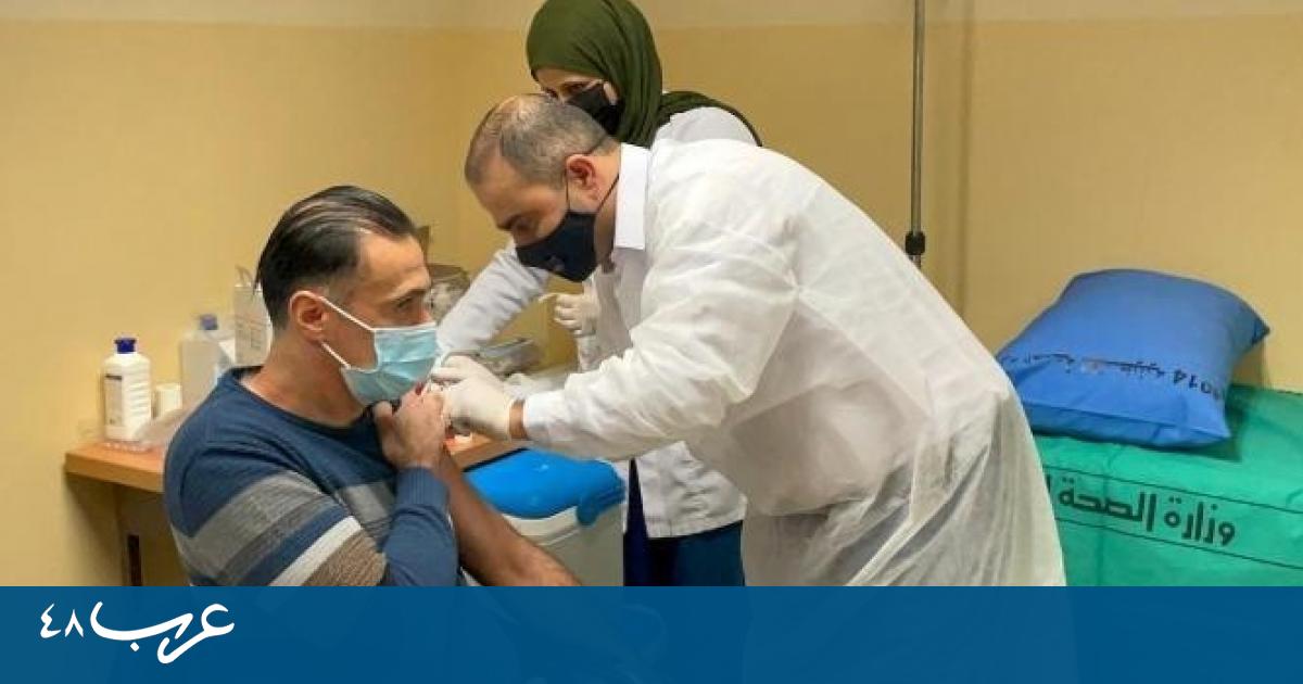 الصحة الفلسطينية: 3 وفيات و1696 إصابة جديدة بكورونا