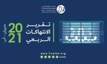 """""""حملة"""" يرصد انتهاكات الحقوق الرقمية الفلسطينية في حزيران وآب"""